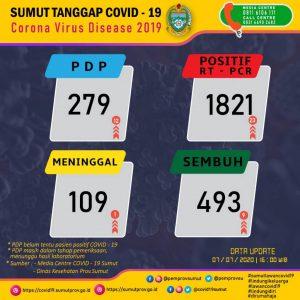 sumuttanggap271