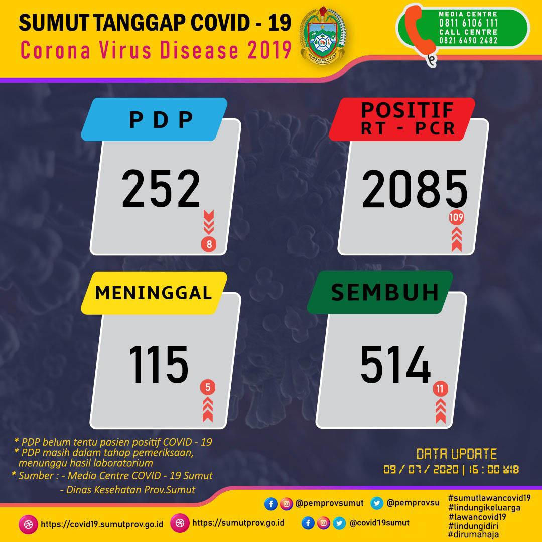 sumuttanggap273